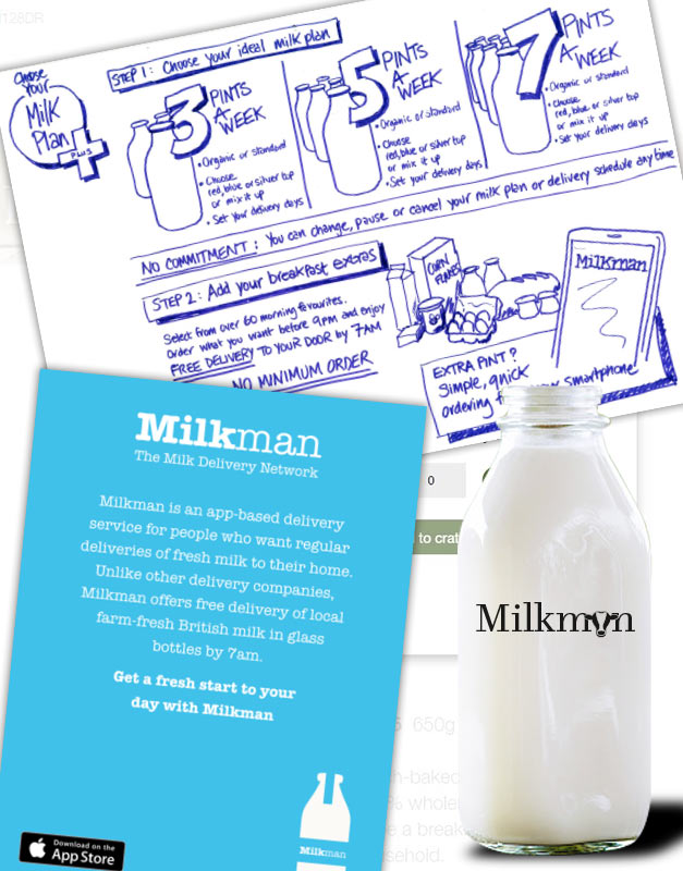 Müller Milk & More proposition card and service design scamps