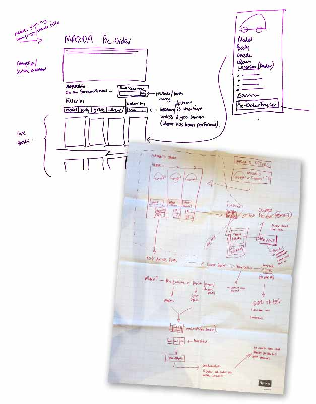 Sketches for Mazda website design