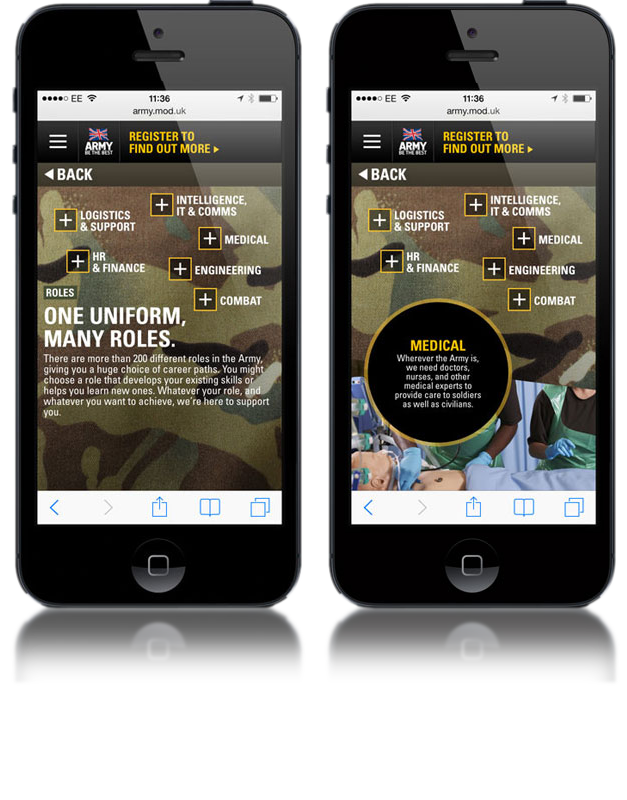 Army boots mobile site