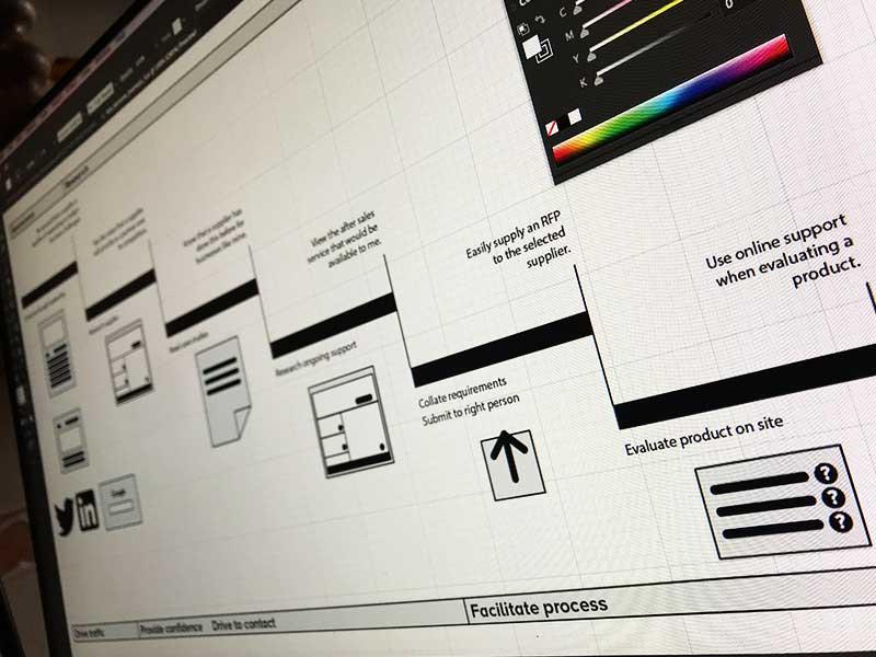 A user journey composed in Adobe Illustrator